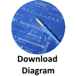 Download Diagram Button